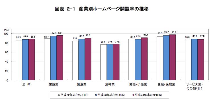 Data of MIA&C2-1
